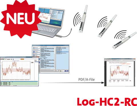 LOG-HC2-RC