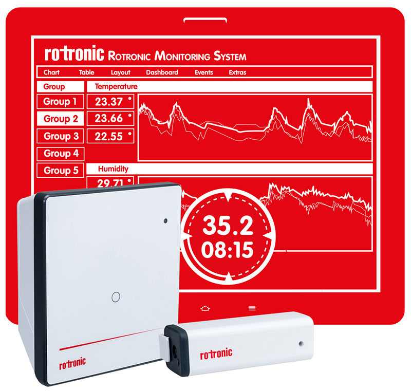 Rotronic presents their new environmental Monitoring System (RMS)