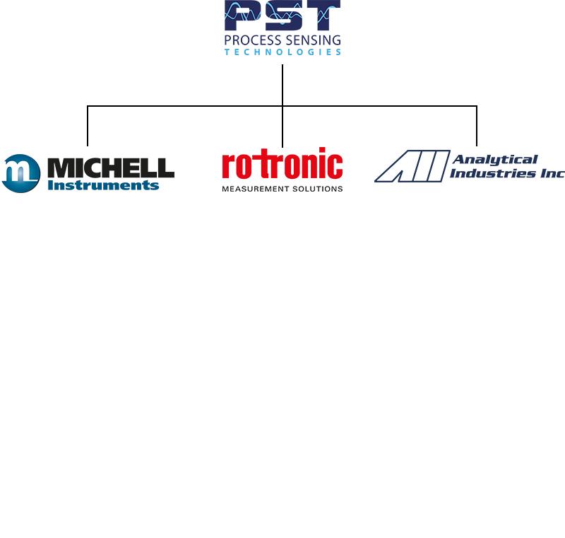 Fusione degli uffici in un'unica sede: Rotronic e Michell si riuniscono a Rho (MI) dal 1 Gennaio 2018