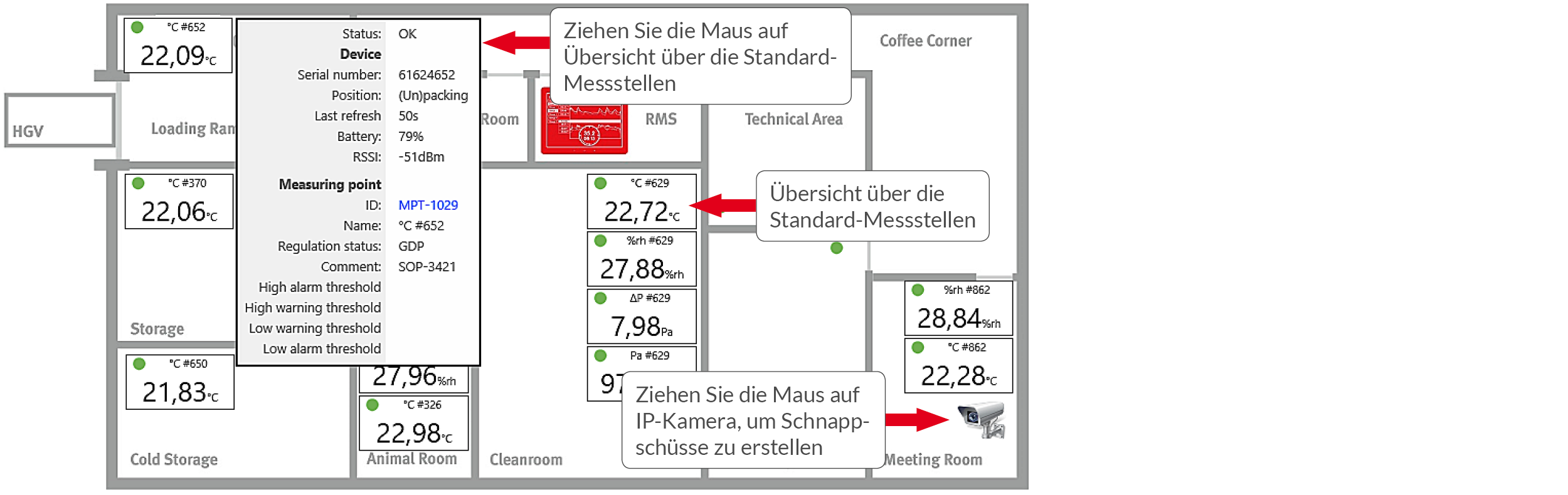 Monitoring System - Layout Ansicht