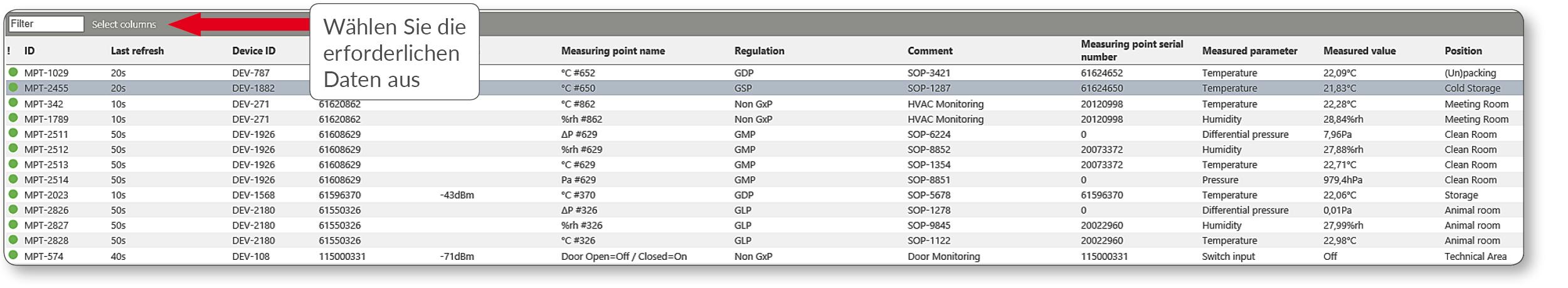 Monitoring System - Tabellenansicht