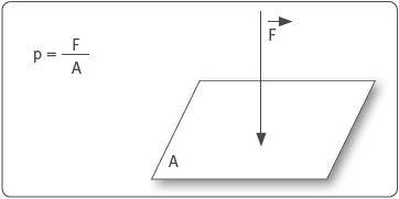 https://www.rotronic.com/media/theory/parameters/Formelgrafik.jpg