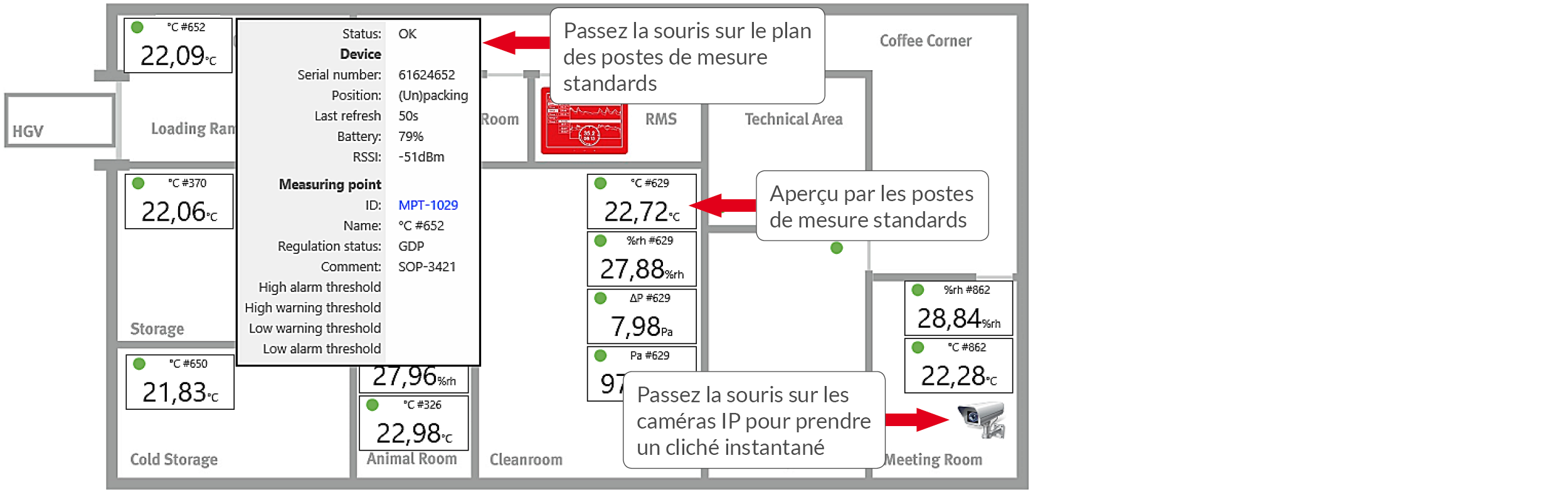Monitoring System - Représentation par maquette