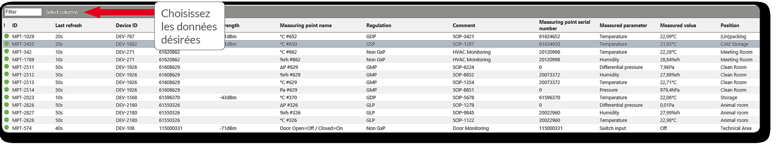 Monitoring System - Représentation par tableau: