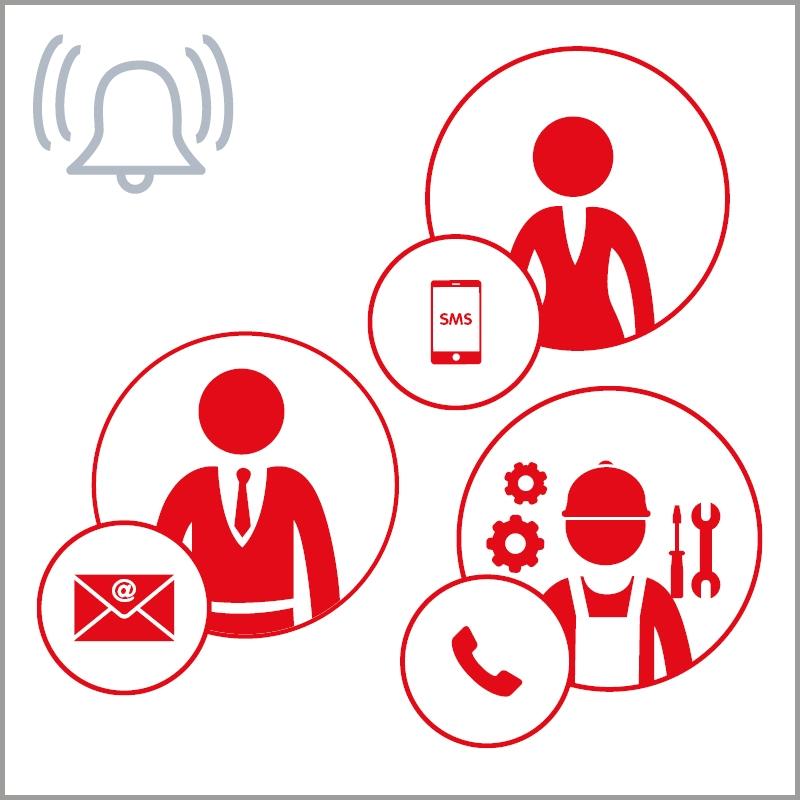 Monitoring System - Alarme RMS